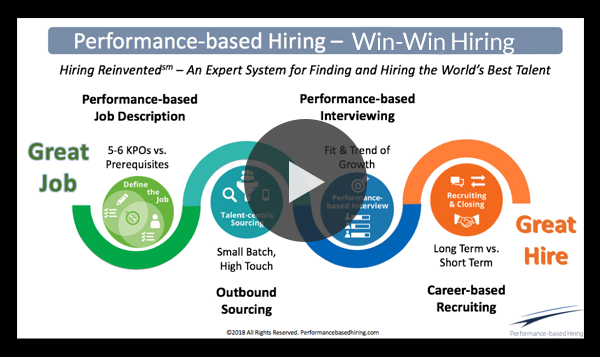 win-win hiring - video